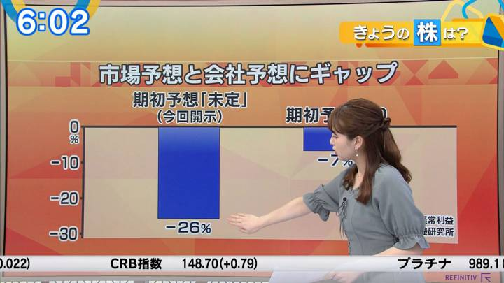 2020年08月06日角谷暁子の画像04枚目