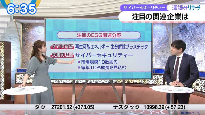 2020年08月06日角谷暁子の画像11枚目