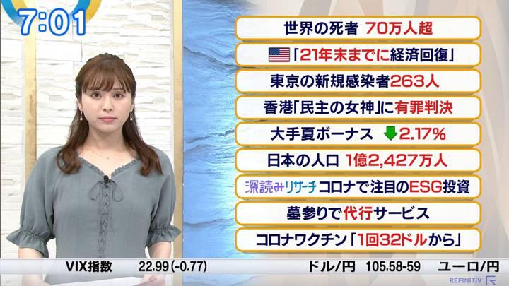 2020年08月06日角谷暁子の画像16枚目