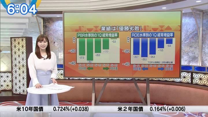 2020年08月14日角谷暁子の画像06枚目