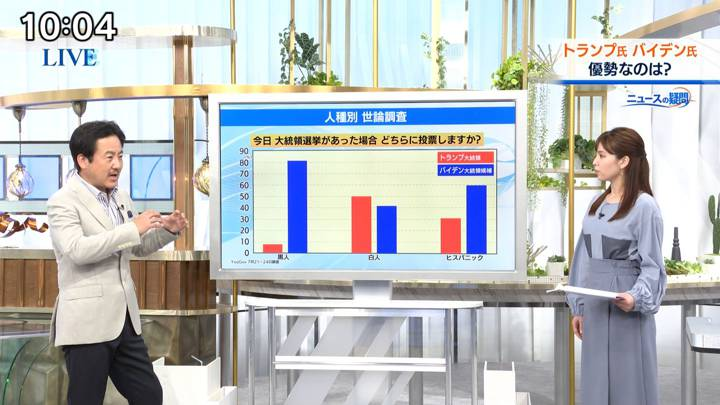 2020年08月22日角谷暁子の画像08枚目