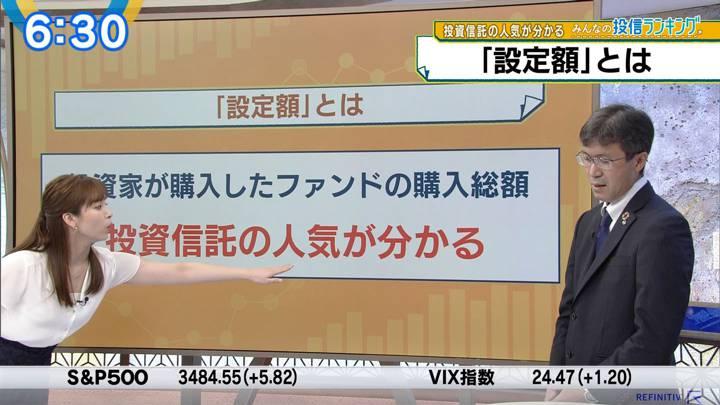 2020年08月28日角谷暁子の画像05枚目