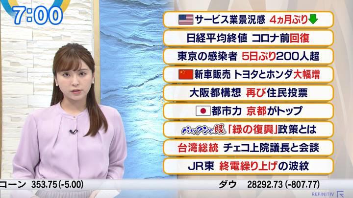 2020年09月04日角谷暁子の画像08枚目