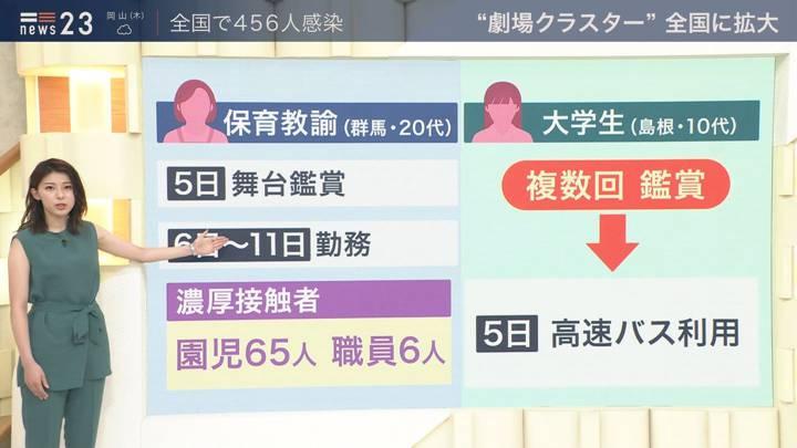 2020年07月15日上村彩子の画像04枚目