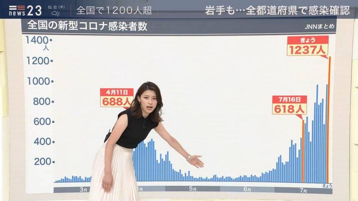 2020年07月29日上村彩子の画像02枚目