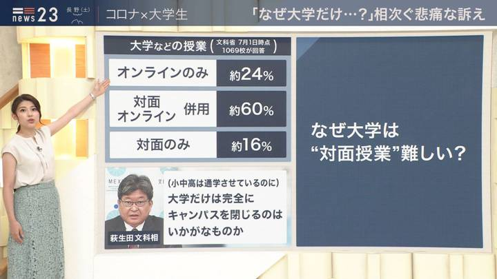 2020年08月07日上村彩子の画像05枚目