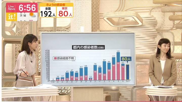 2020年04月07日加藤綾子の画像18枚目