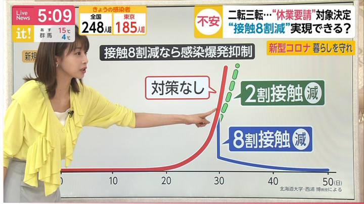2020年04月10日加藤綾子の画像03枚目