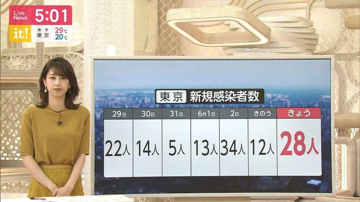 2020年06月04日加藤綾子の画像08枚目