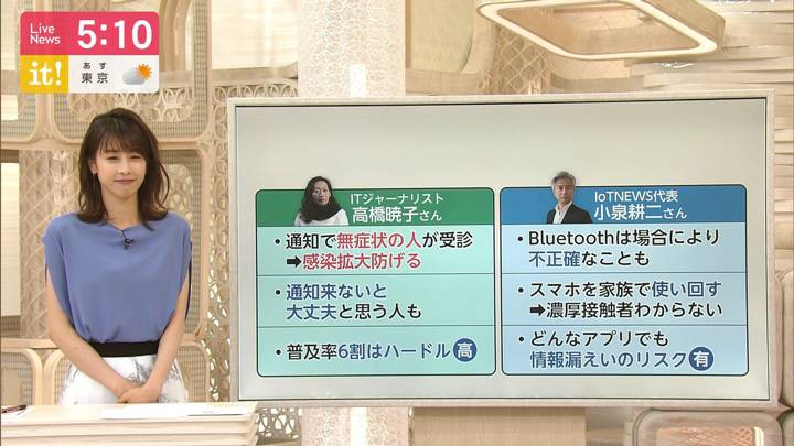 2020年06月19日加藤綾子の画像09枚目