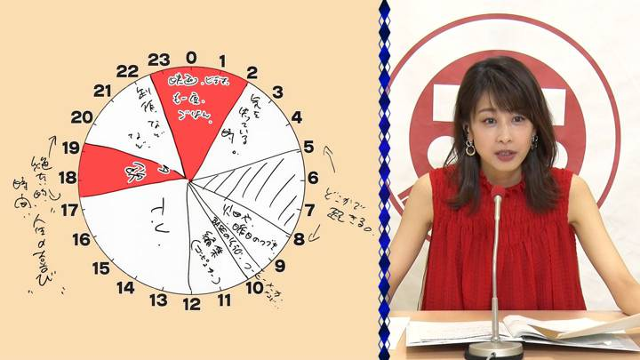 2020年07月01日加藤綾子の画像34枚目