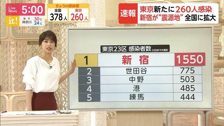 2020年07月24日加藤綾子の画像08枚目