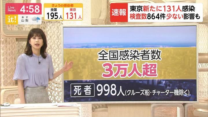 2020年07月27日加藤綾子の画像06枚目