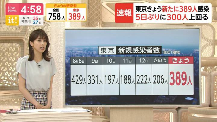 2020年08月14日加藤綾子の画像04枚目