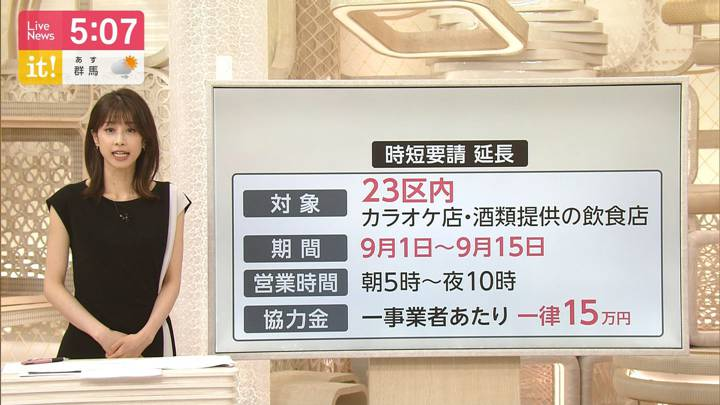 2020年08月27日加藤綾子の画像07枚目