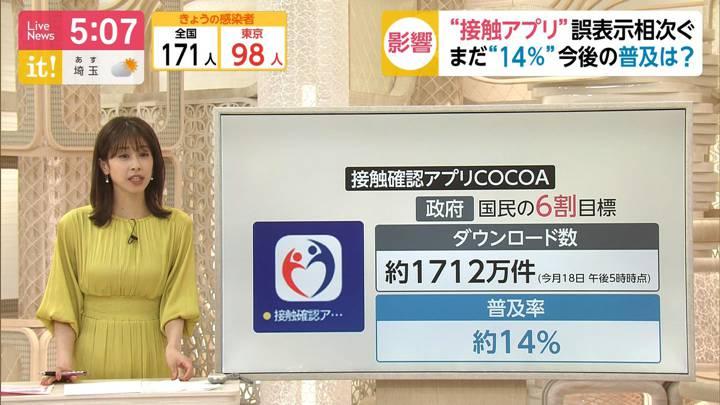 2020年09月21日加藤綾子の画像08枚目
