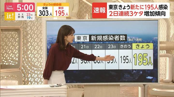 2020年09月25日加藤綾子の画像08枚目