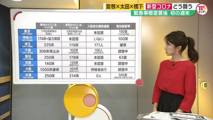 2020年04月12日三田友梨佳の画像30枚目