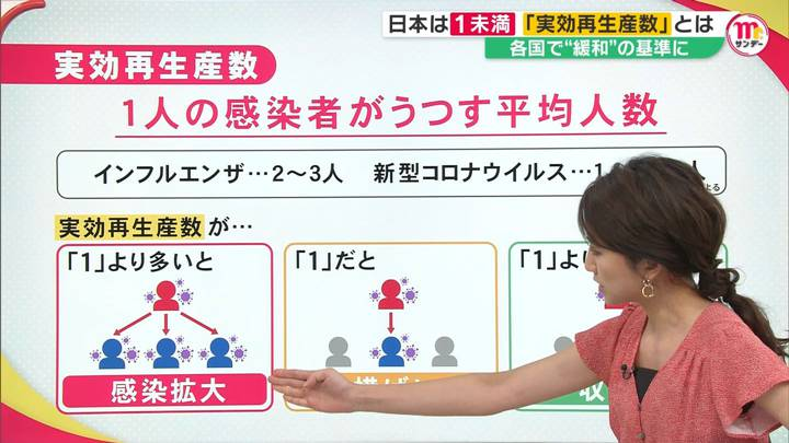 2020年05月03日三田友梨佳の画像11枚目