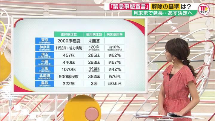 2020年05月03日三田友梨佳の画像22枚目