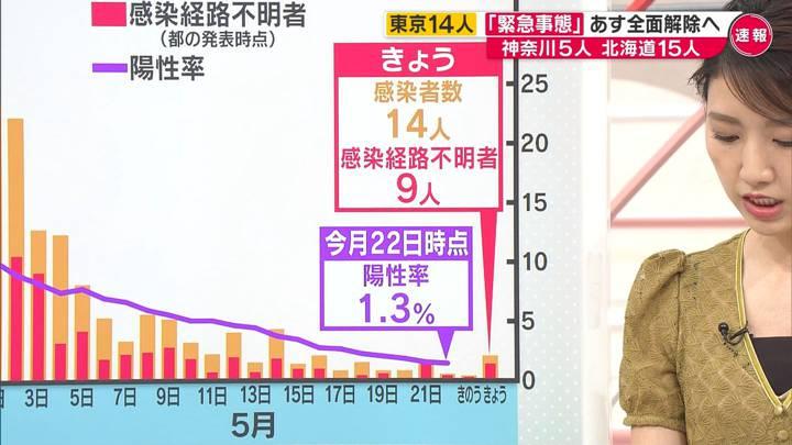 2020年05月24日三田友梨佳の画像08枚目
