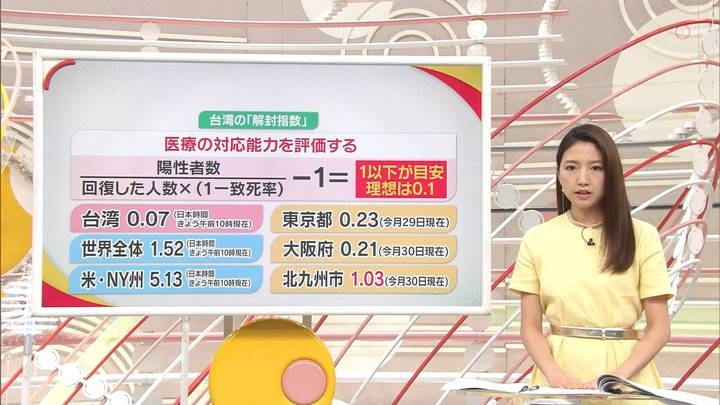 2020年05月31日三田友梨佳の画像10枚目