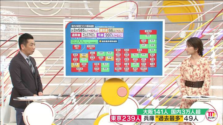2020年07月26日三田友梨佳の画像04枚目