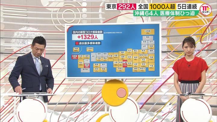 2020年08月02日三田友梨佳の画像06枚目