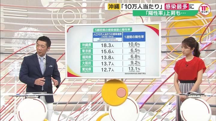 2020年08月02日三田友梨佳の画像07枚目