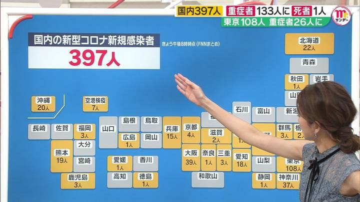 2020年10月04日三田友梨佳の画像08枚目