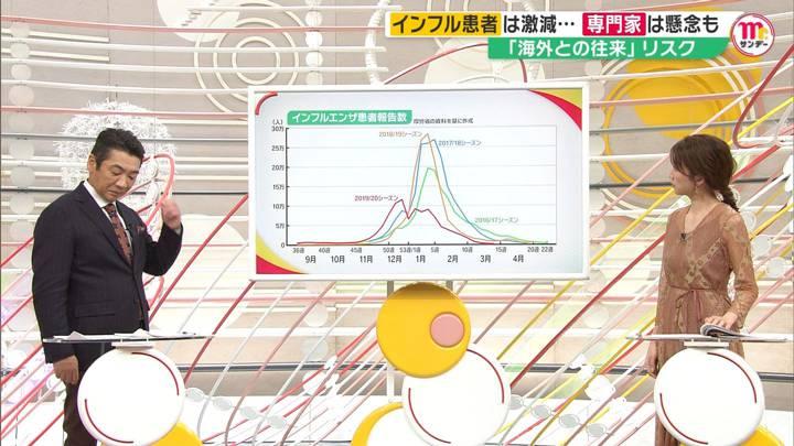 2020年10月11日三田友梨佳の画像19枚目