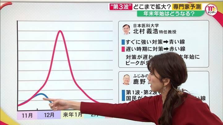 2020年11月22日三田友梨佳の画像07枚目