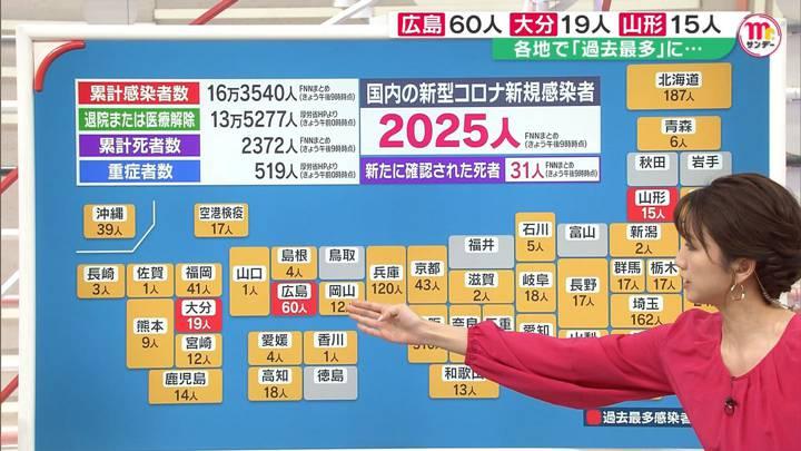 2020年12月06日三田友梨佳の画像26枚目