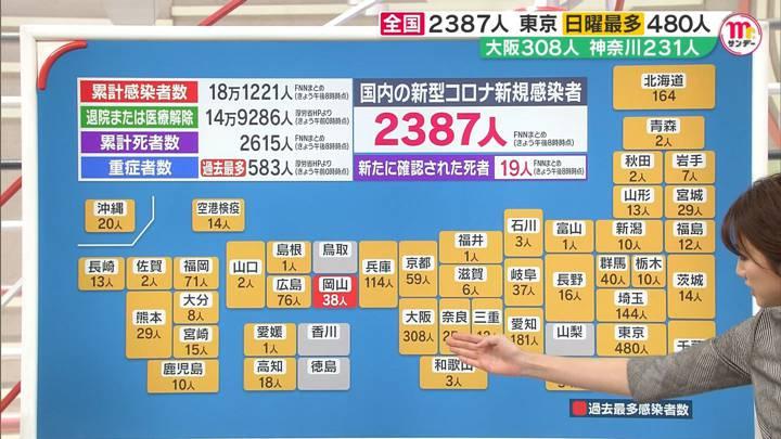 2020年12月13日三田友梨佳の画像06枚目