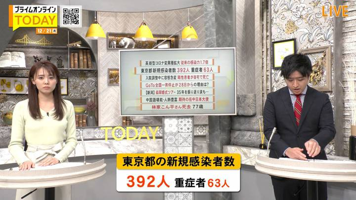 2020年12月21日宮澤智の画像04枚目