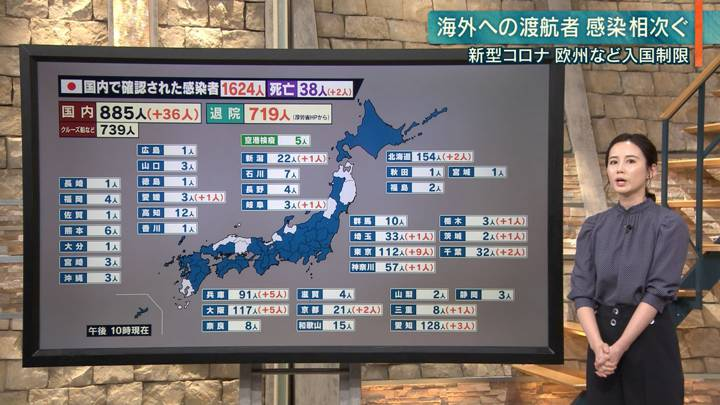 2020年03月18日森川夕貴の画像06枚目