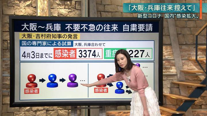 2020年03月19日森川夕貴の画像15枚目