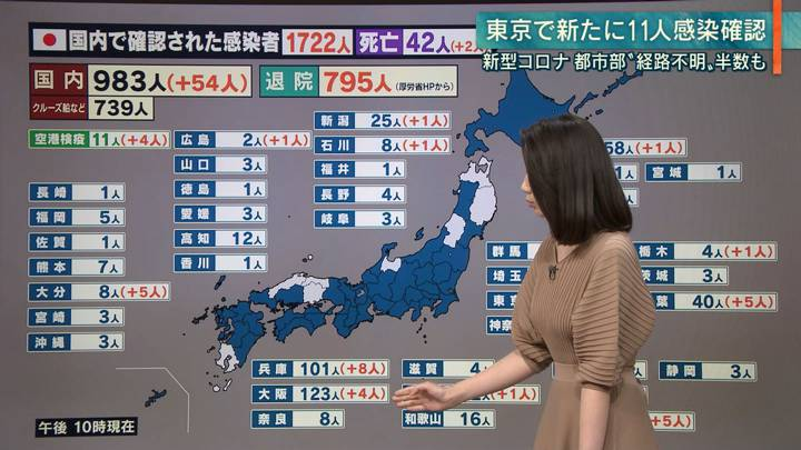 2020年03月20日森川夕貴の画像06枚目