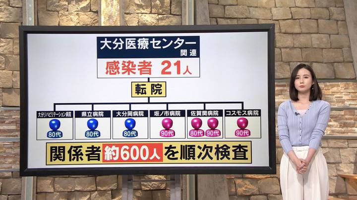2020年03月23日森川夕貴の画像20枚目