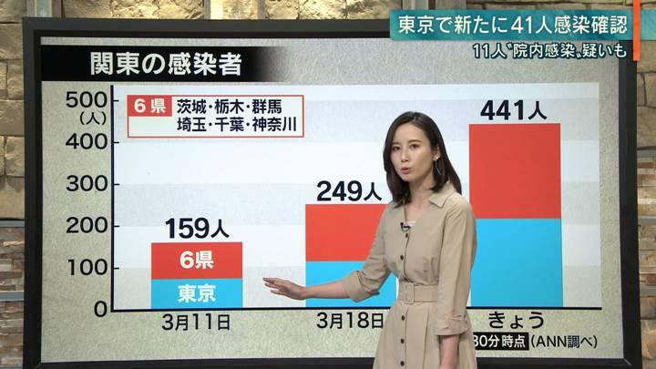 2020年03月25日森川夕貴の画像18枚目