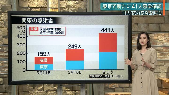 2020年03月25日森川夕貴の画像20枚目