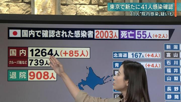 2020年03月25日森川夕貴の画像21枚目