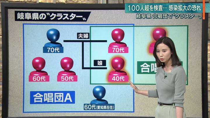 2020年03月26日森川夕貴の画像10枚目