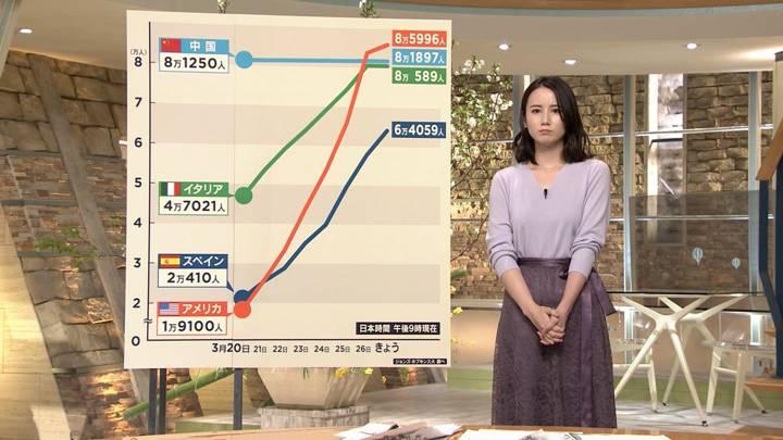 2020年03月27日森川夕貴の画像21枚目