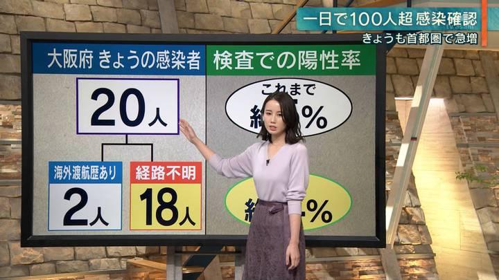 2020年03月27日森川夕貴の画像32枚目