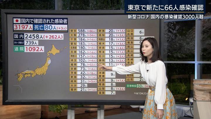 2020年04月01日森川夕貴の画像12枚目