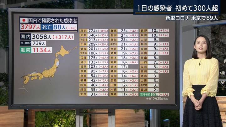 2020年04月03日森川夕貴の画像14枚目