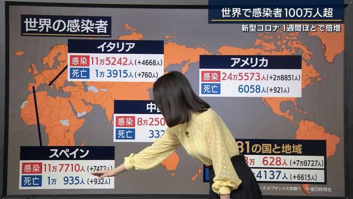 2020年04月03日森川夕貴の画像19枚目