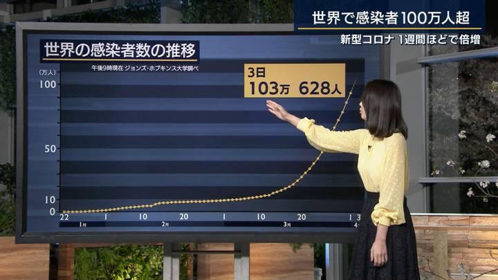 2020年04月03日森川夕貴の画像22枚目