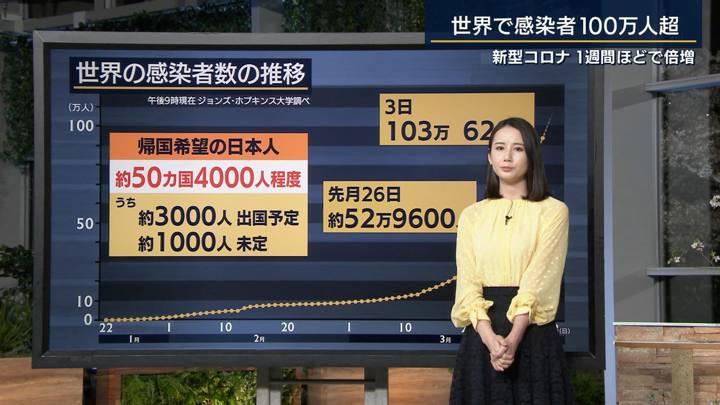 2020年04月03日森川夕貴の画像23枚目